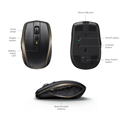 Logitech MX Anywhere 2 wireless egér